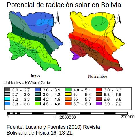 PotencialRadiacionSolarBolivia